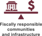 Fiscally responsible communities and infrastructure icon.