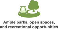 Ample parks, open spaces, and recreational opportunities icon.