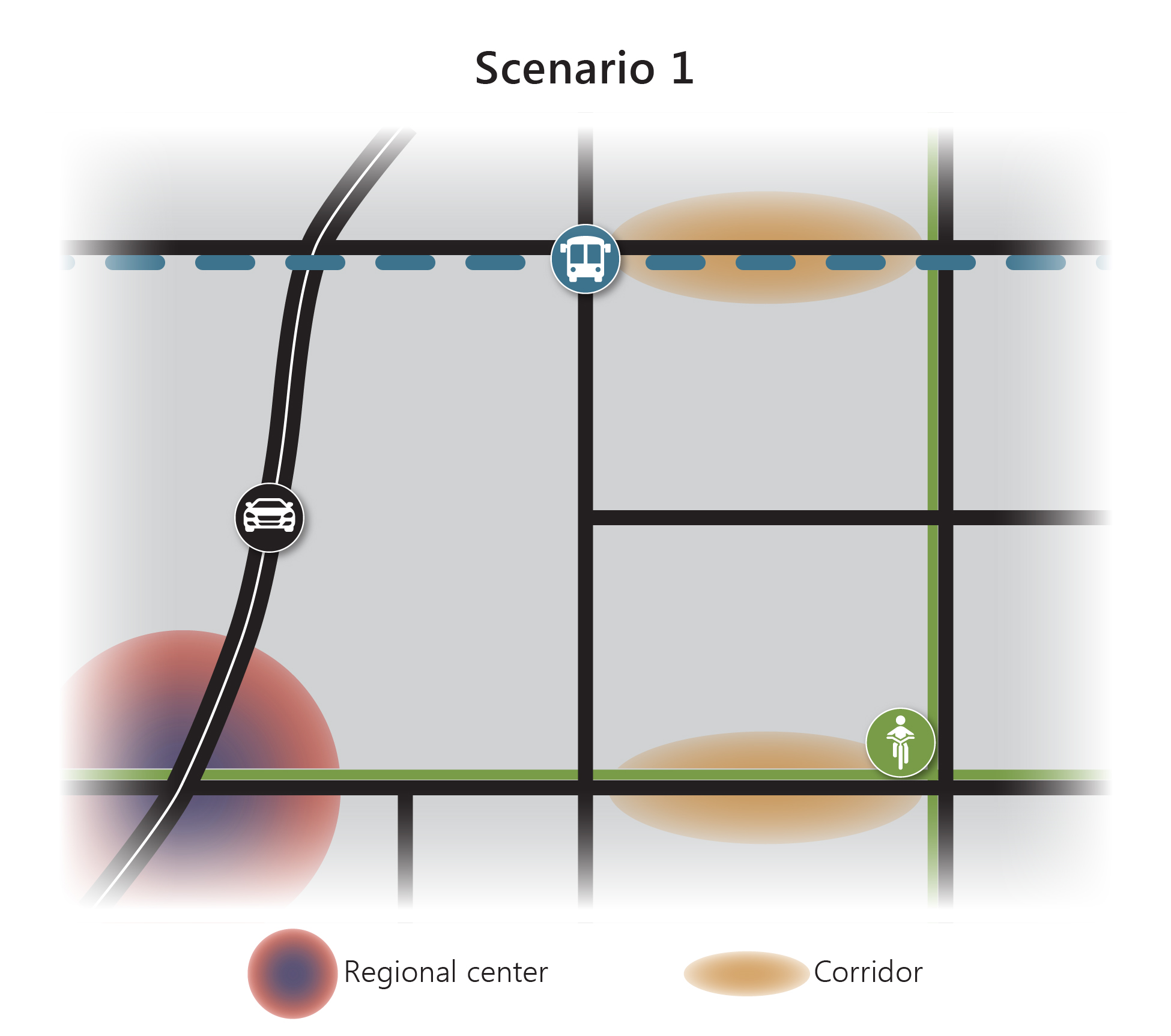 Simple Graphic Depicting Scenario 1, Which Illustrates The Future Based On Current Plans And Trends.