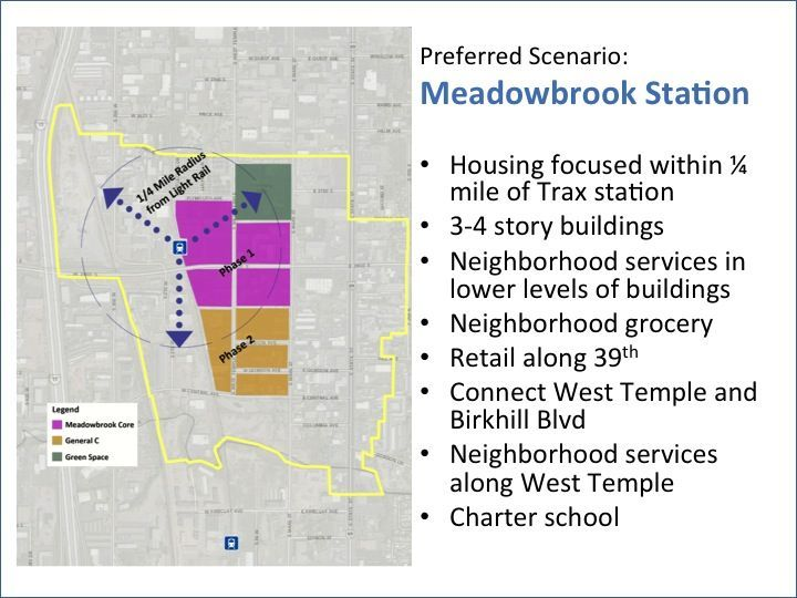 Preferred scenario: Meadowbrook Station.