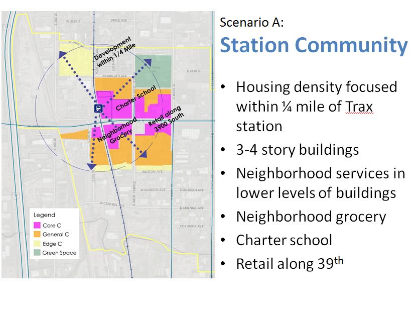 Scenario A: Station Community.