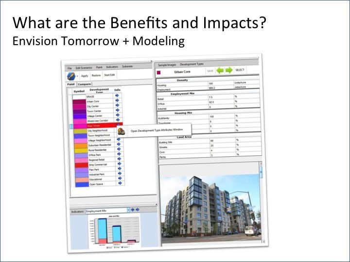 What are the benefits and impacts slide.
